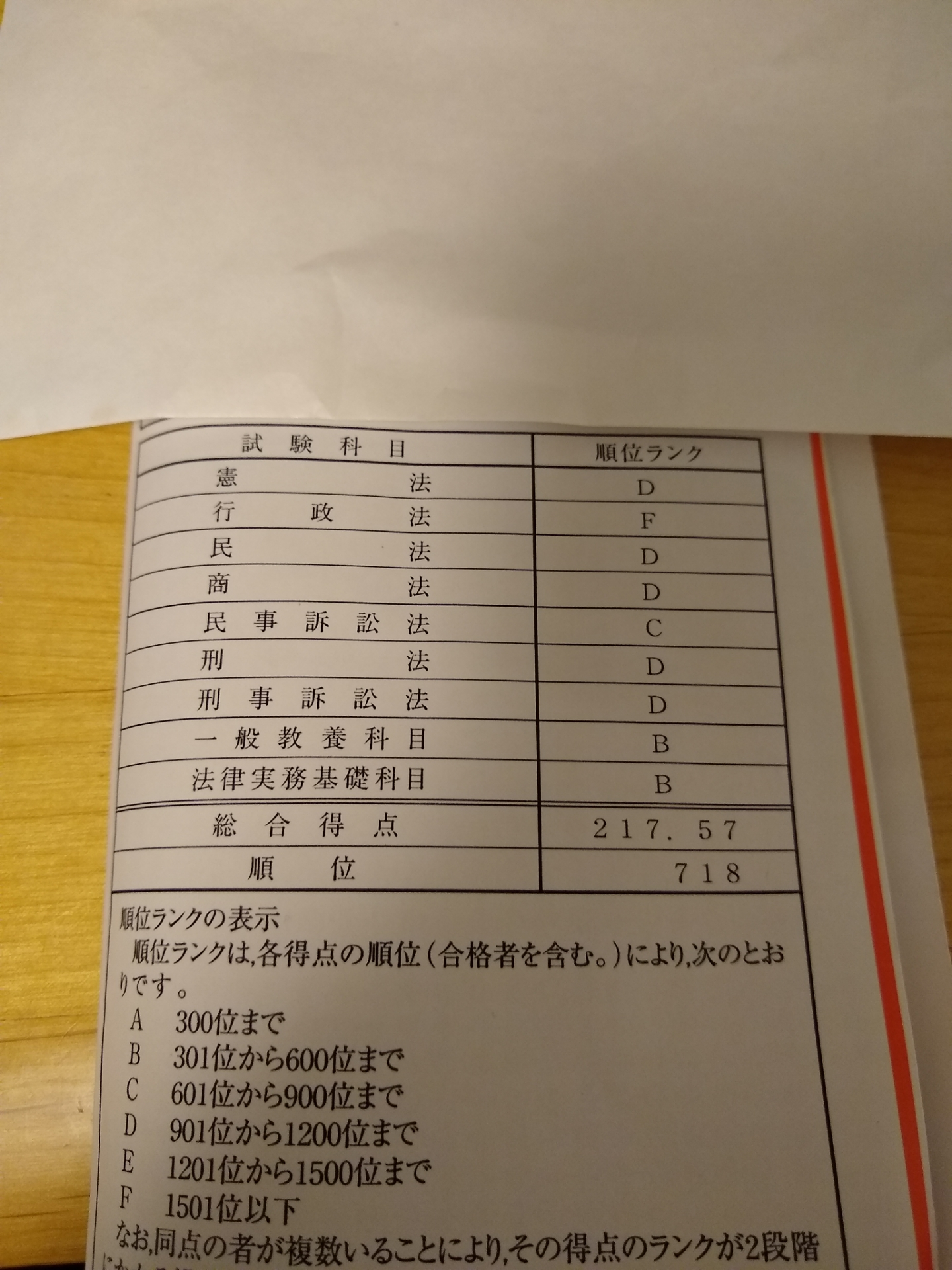 試験 5ch 予備